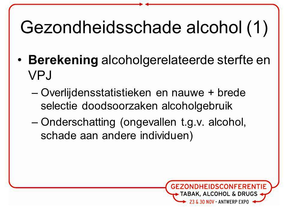 Gezondheidsschade alcohol (1)