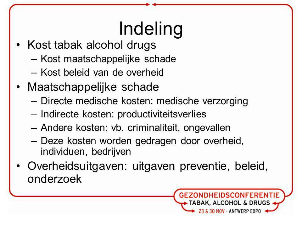 Indeling Kost tabak alcohol drugs Maatschappelijke schade