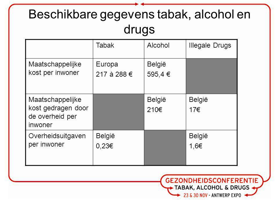 Beschikbare gegevens tabak, alcohol en drugs