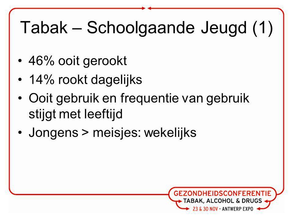 Tabak – Schoolgaande Jeugd (1)