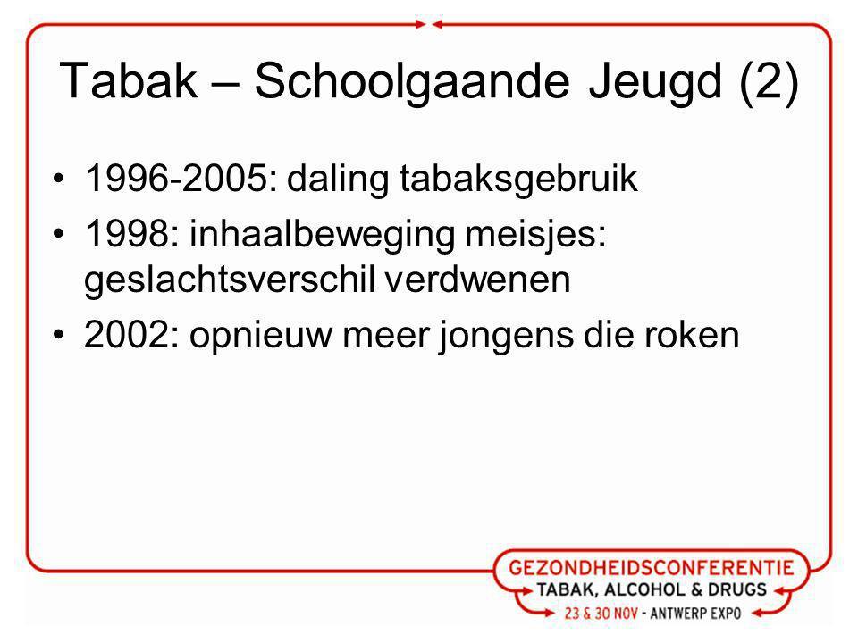 Tabak – Schoolgaande Jeugd (2)