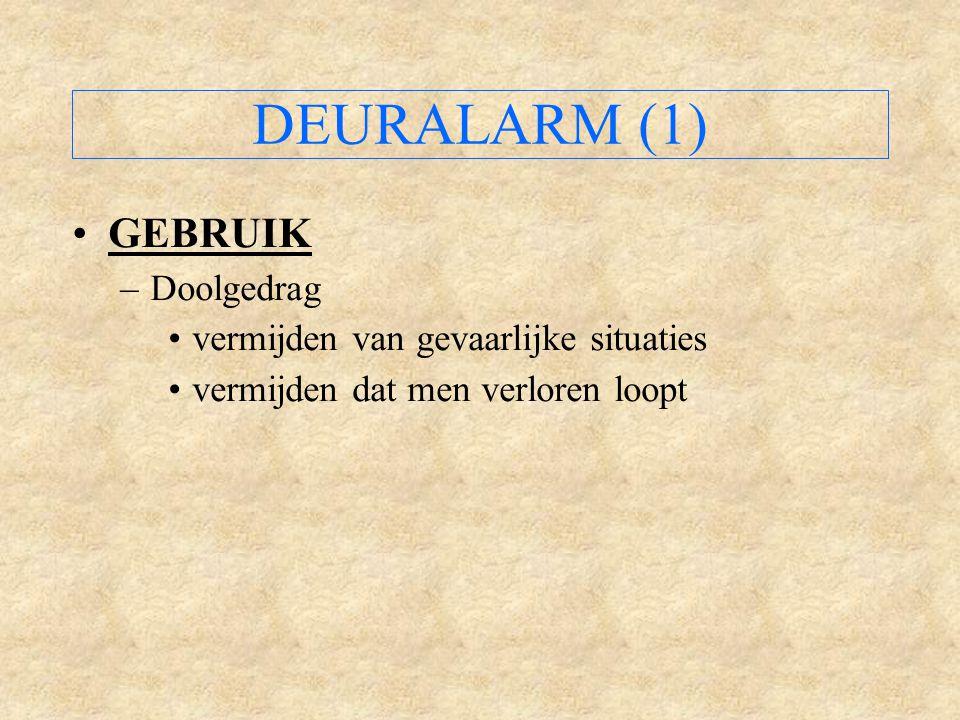 DEURALARM (1) GEBRUIK Doolgedrag vermijden van gevaarlijke situaties