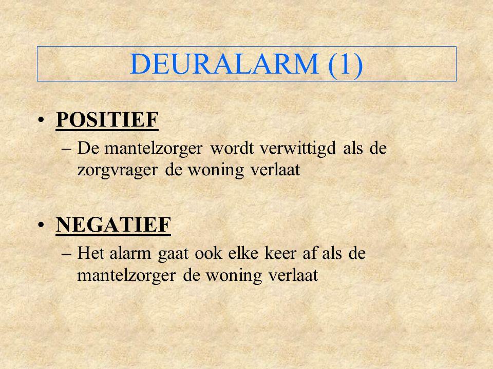 DEURALARM (1) POSITIEF NEGATIEF