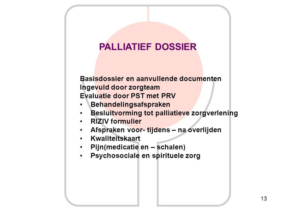 PALLIATIEF DOSSIER Basisdossier en aanvullende documenten
