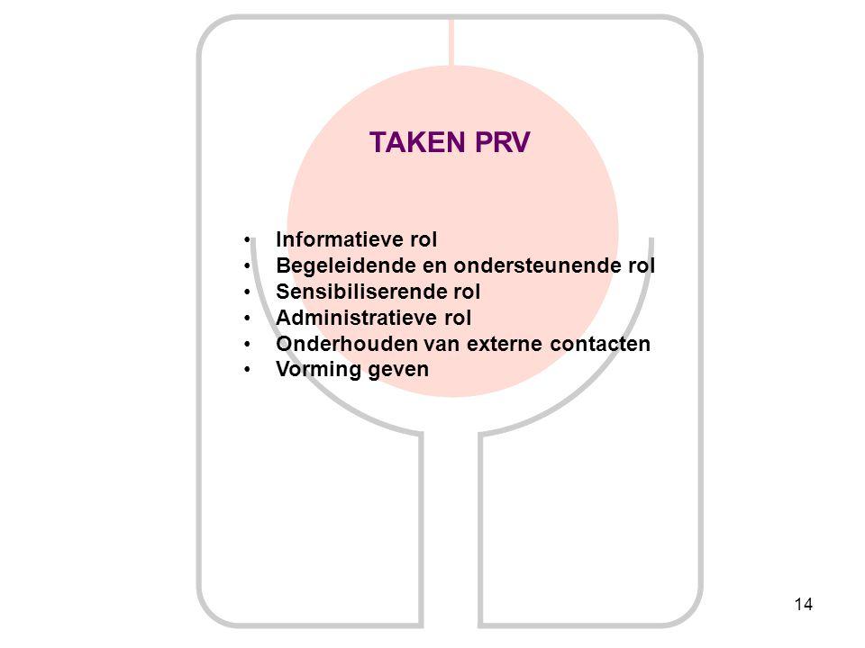 TAKEN PRV Informatieve rol Begeleidende en ondersteunende rol