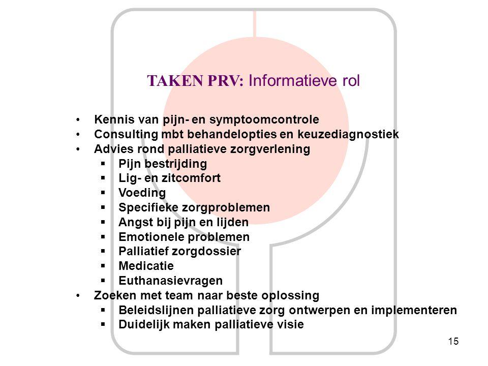 TAKEN PRV: Informatieve rol