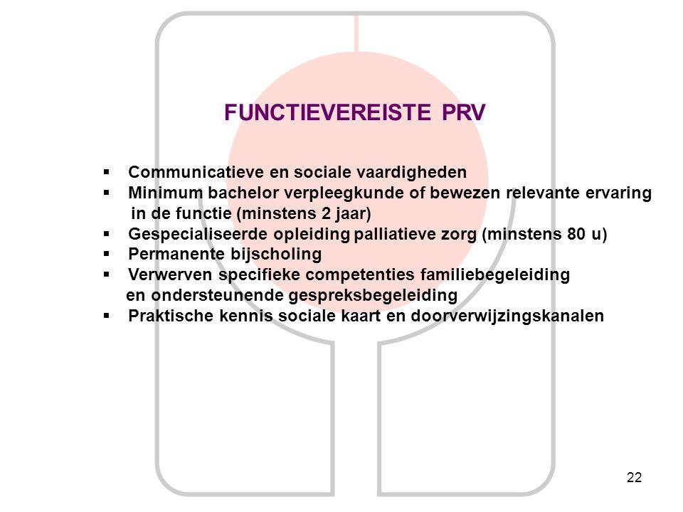 FUNCTIEVEREISTE PRV Communicatieve en sociale vaardigheden