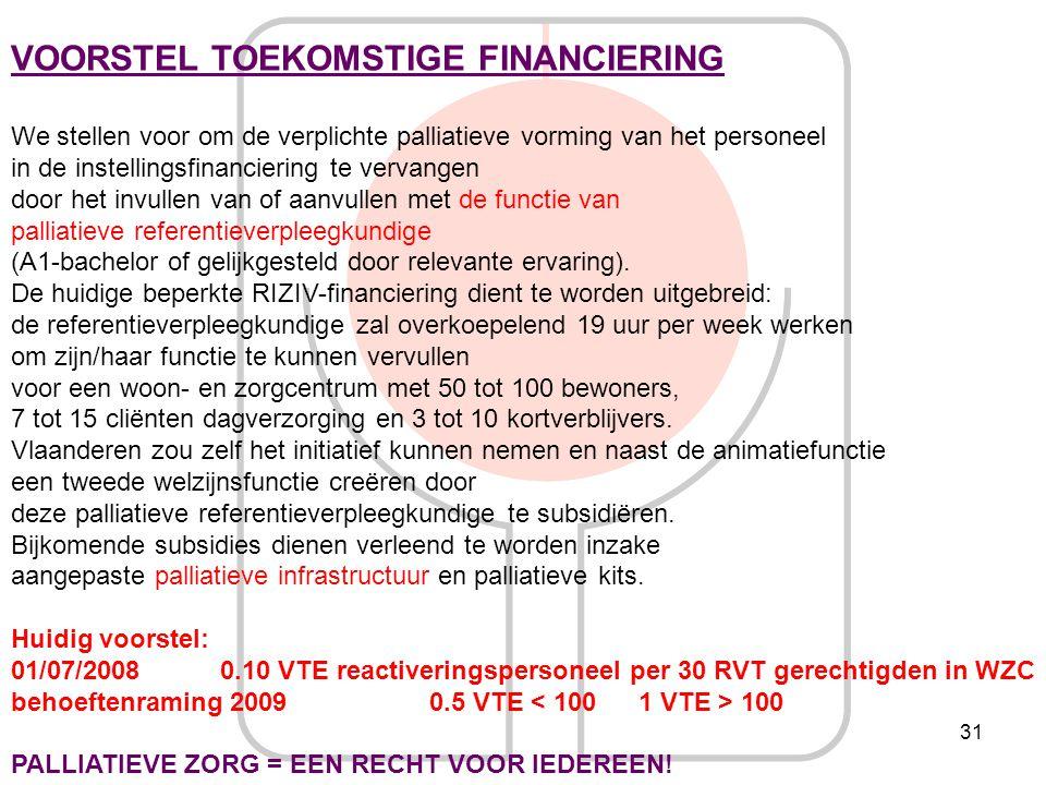 VOORSTEL TOEKOMSTIGE FINANCIERING