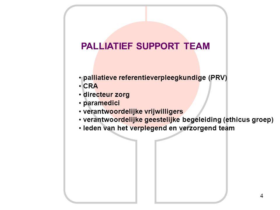 PALLIATIEF SUPPORT TEAM