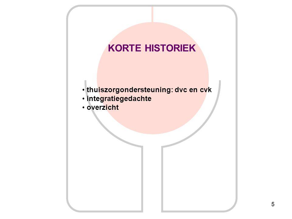 KORTE HISTORIEK thuiszorgondersteuning: dvc en cvk integratiegedachte