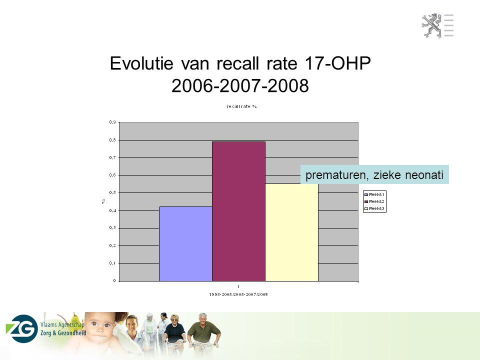 Evolutie van recall rate 17-OHP 2006-2007-2008