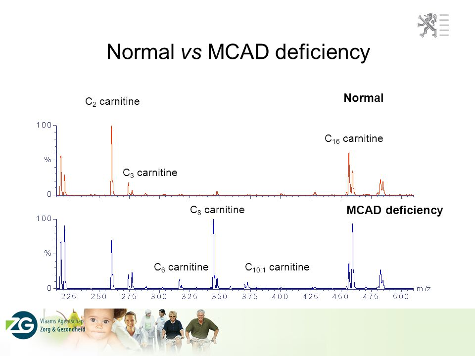 Normal vs MCAD deficiency