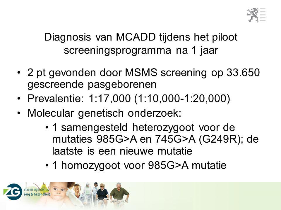 Diagnosis van MCADD tijdens het piloot screeningsprogramma na 1 jaar