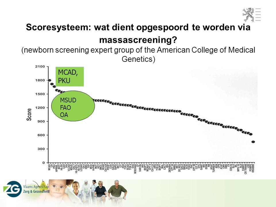 Scoresysteem: wat dient opgespoord te worden via massascreening