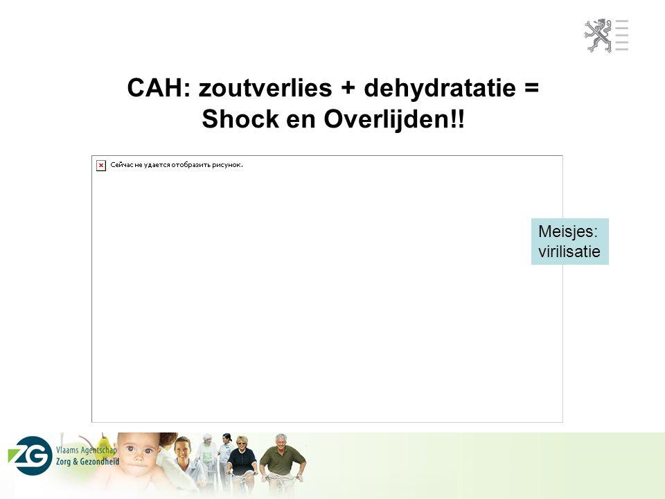 CAH: zoutverlies + dehydratatie = Shock en Overlijden!!