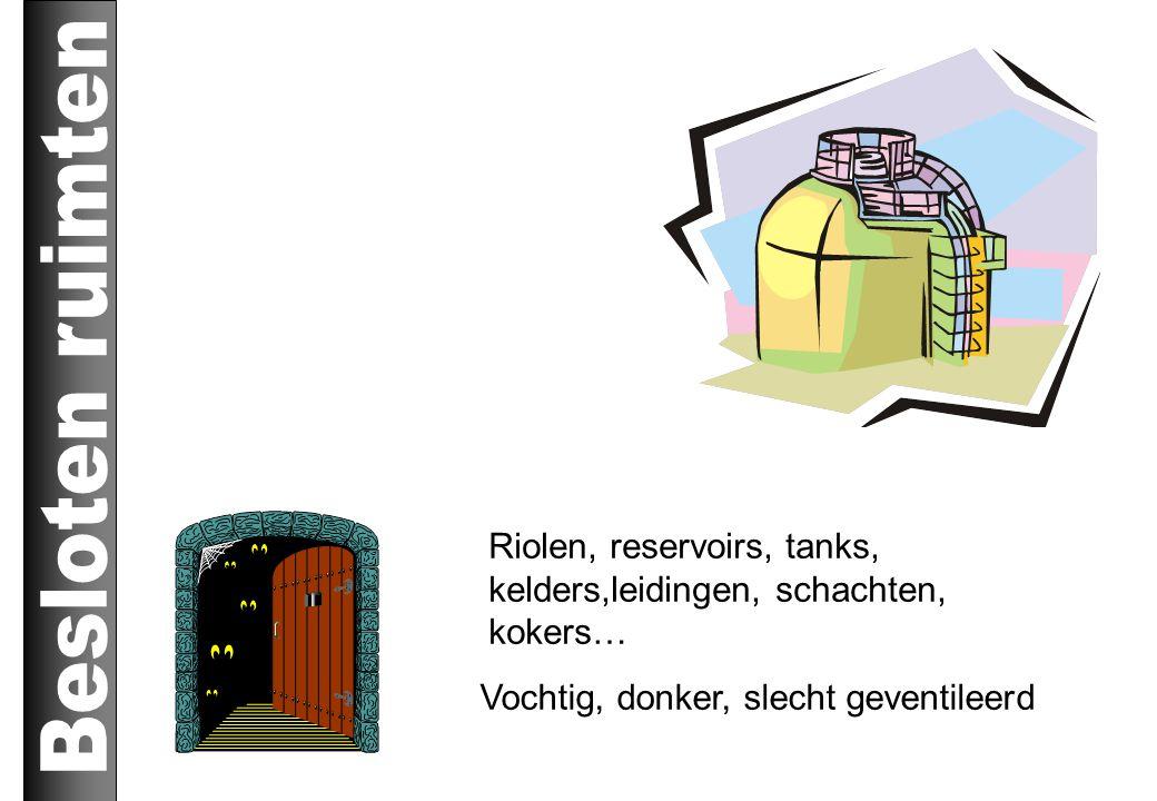 Riolen, reservoirs, tanks, kelders,leidingen, schachten, kokers…