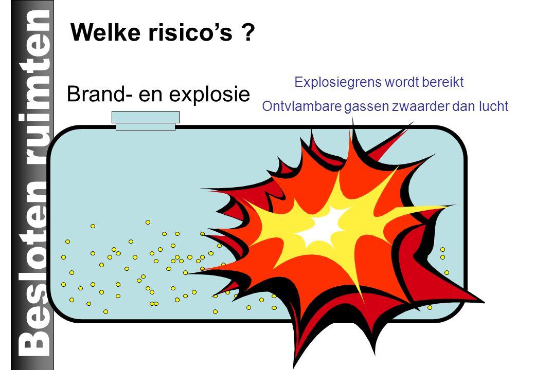Welke risico's Brand- en explosie Explosiegrens wordt bereikt