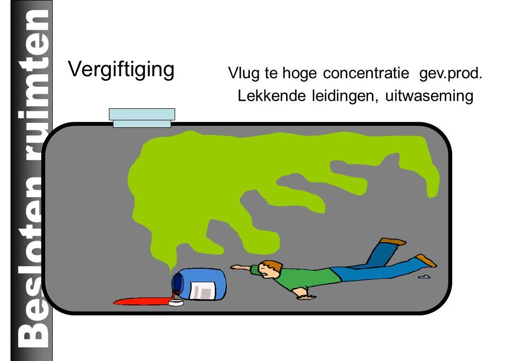 Vergiftiging Vlug te hoge concentratie gev.prod.