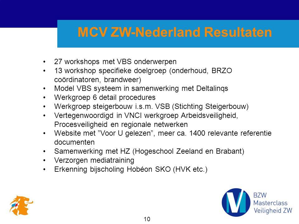 MCV ZW-Nederland Resultaten