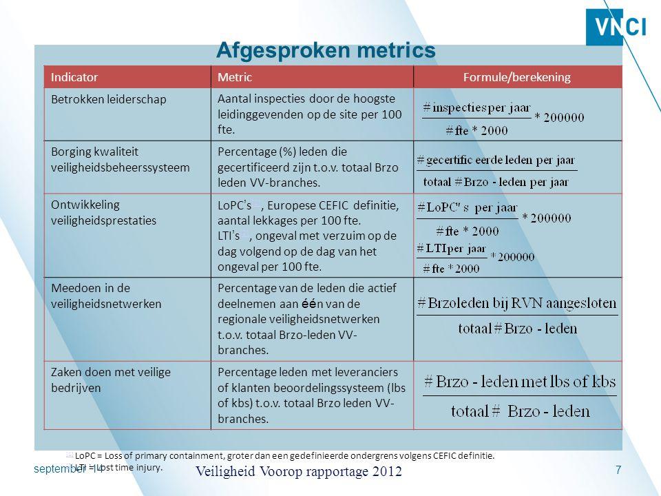 Afgesproken metrics Veiligheid Voorop rapportage 2012 Indicator Metric