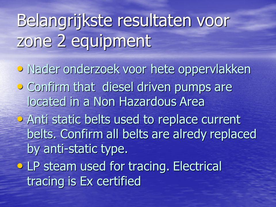 Belangrijkste resultaten voor zone 2 equipment