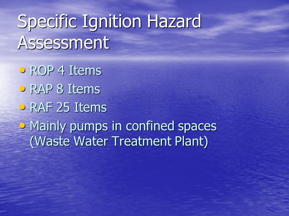 Specific Ignition Hazard Assessment