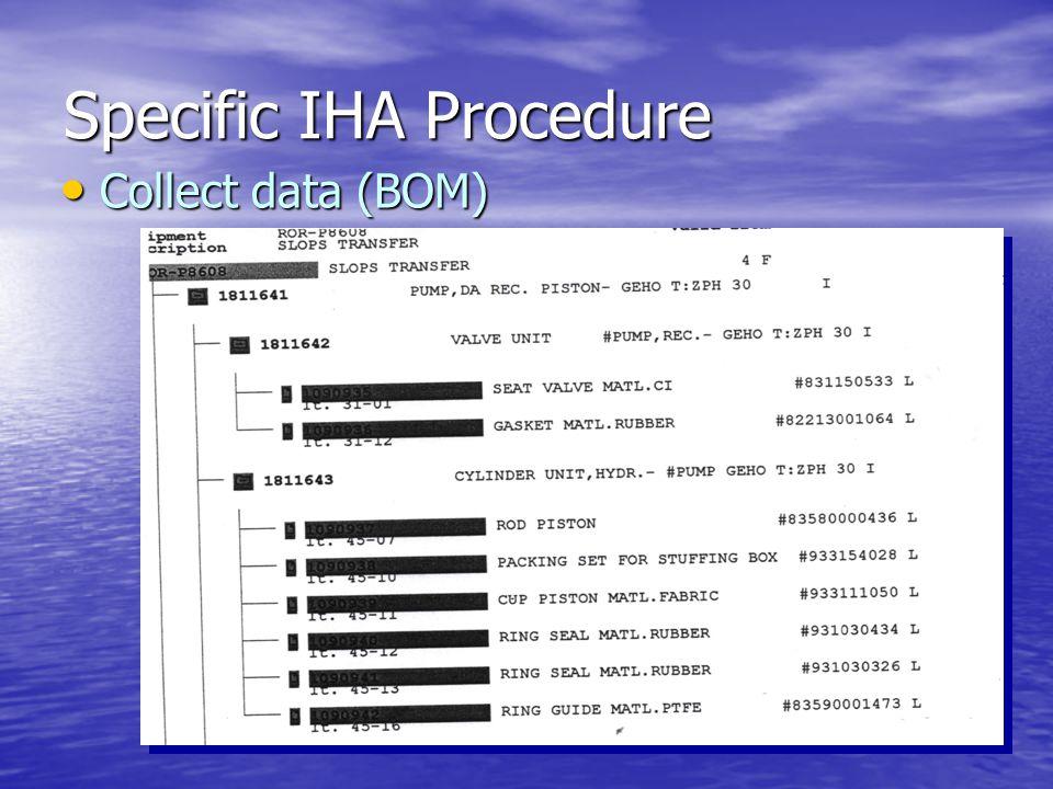 Specific IHA Procedure