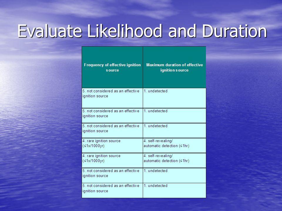 Evaluate Likelihood and Duration