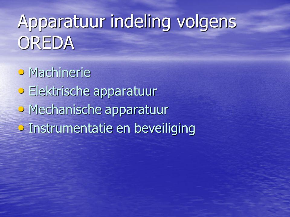 Apparatuur indeling volgens OREDA