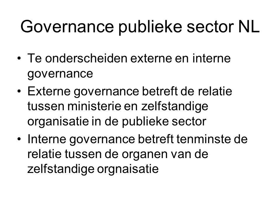 Governance publieke sector NL