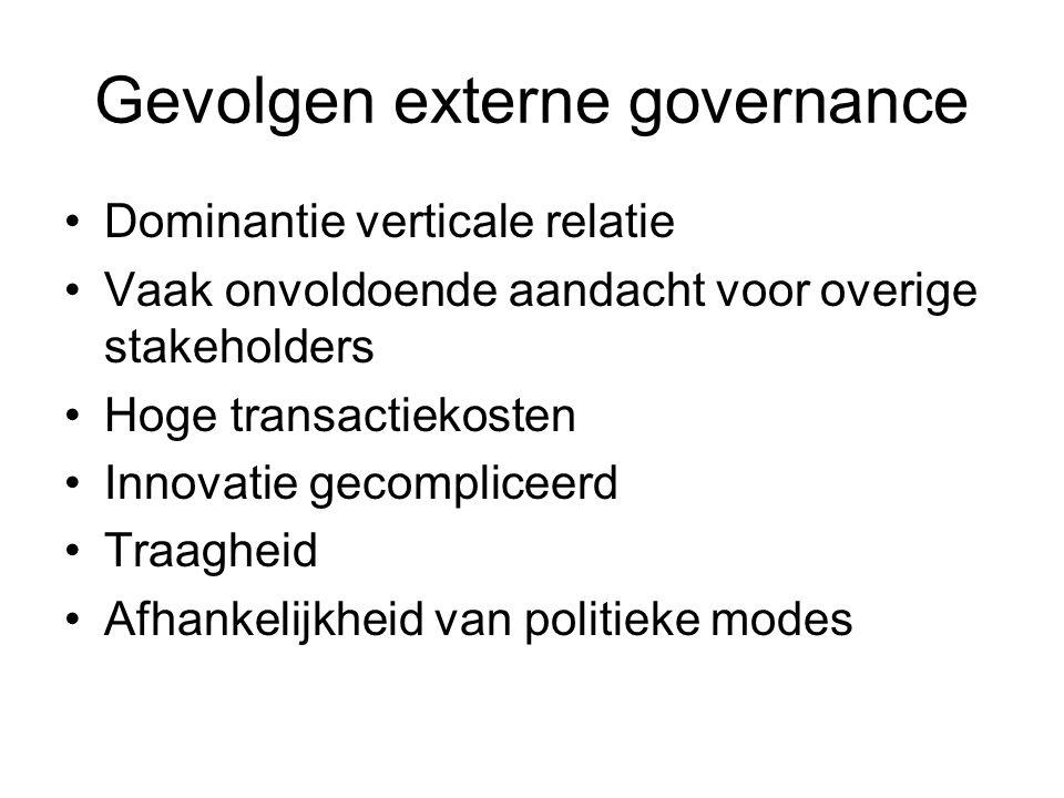 Gevolgen externe governance