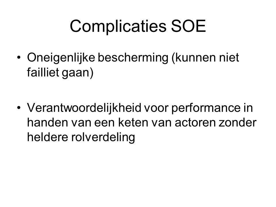 Complicaties SOE Oneigenlijke bescherming (kunnen niet failliet gaan)