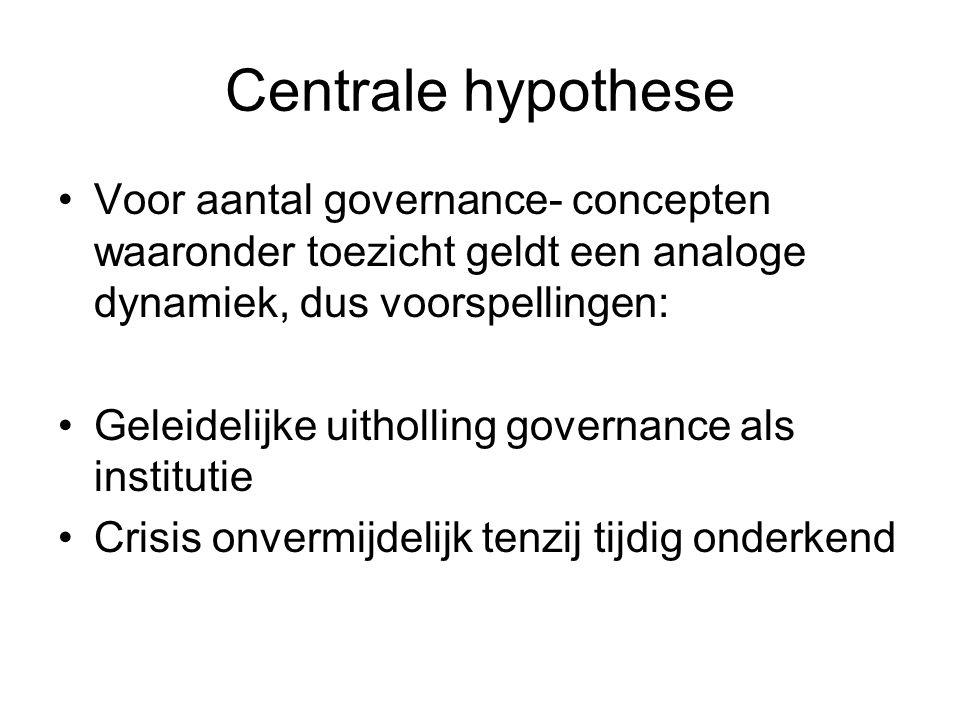 Centrale hypothese Voor aantal governance- concepten waaronder toezicht geldt een analoge dynamiek, dus voorspellingen: