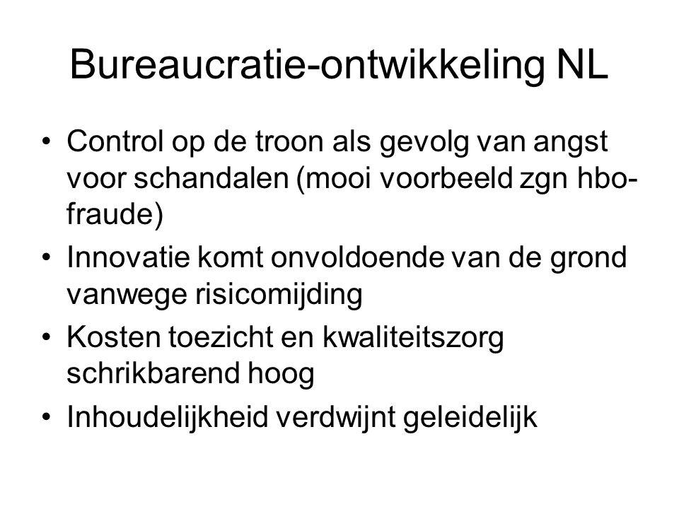 Bureaucratie-ontwikkeling NL