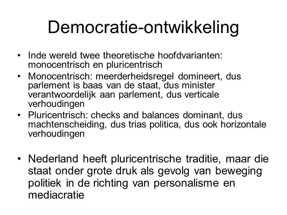Democratie-ontwikkeling