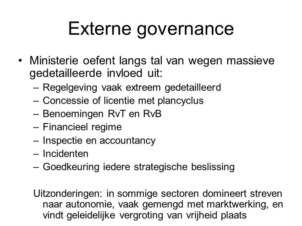 Externe governance Ministerie oefent langs tal van wegen massieve gedetailleerde invloed uit: Regelgeving vaak extreem gedetailleerd.