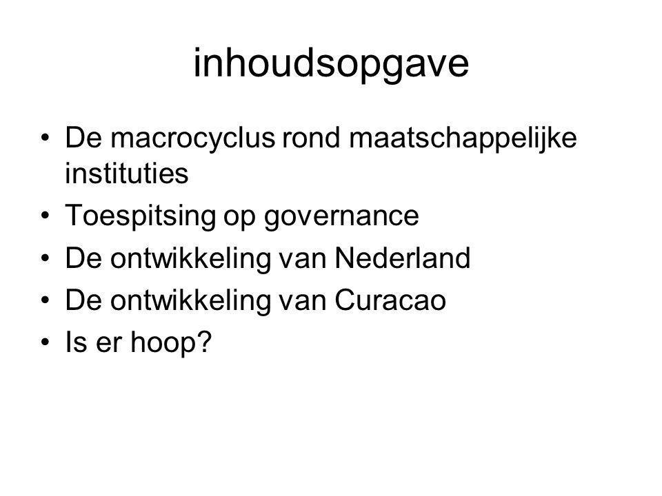inhoudsopgave De macrocyclus rond maatschappelijke instituties