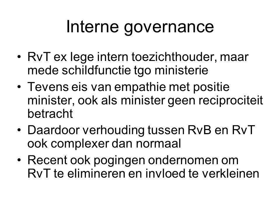 Interne governance RvT ex lege intern toezichthouder, maar mede schildfunctie tgo ministerie.