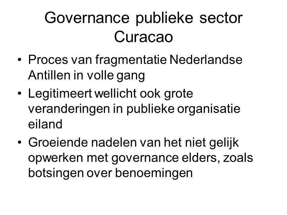 Governance publieke sector Curacao