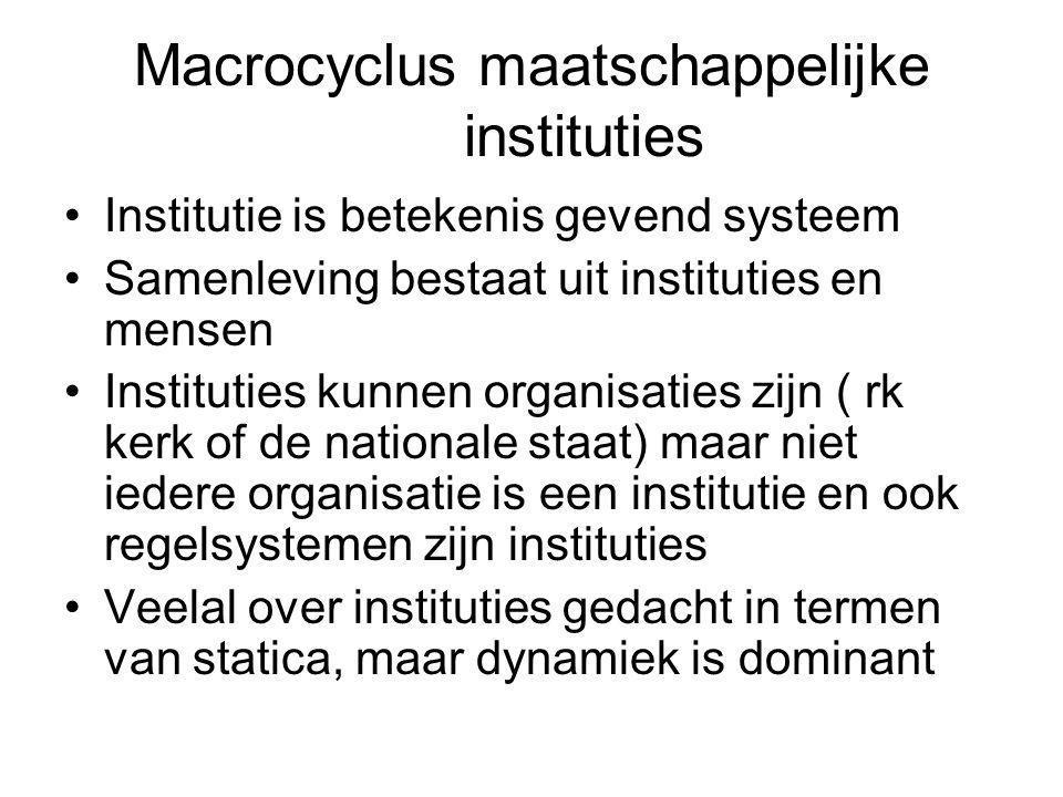 Macrocyclus maatschappelijke instituties