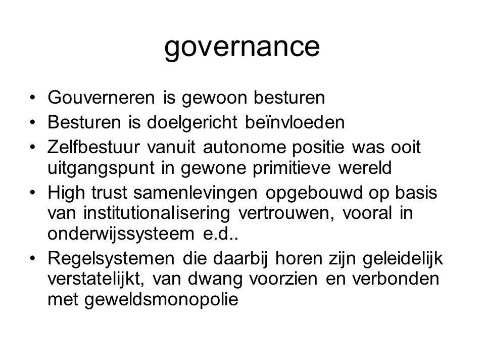governance Gouverneren is gewoon besturen