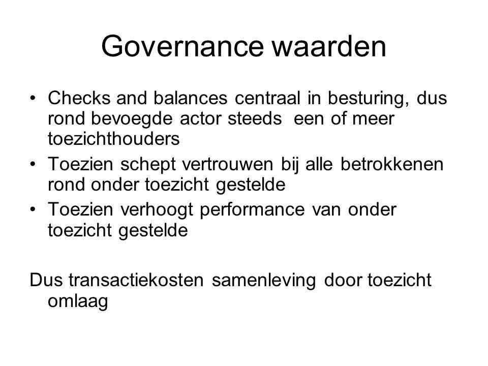 Governance waarden Checks and balances centraal in besturing, dus rond bevoegde actor steeds een of meer toezichthouders.