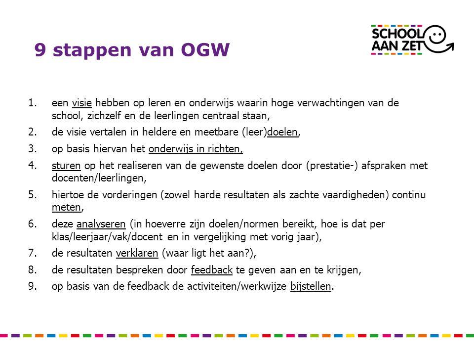 9 stappen van OGW een visie hebben op leren en onderwijs waarin hoge verwachtingen van de school, zichzelf en de leerlingen centraal staan,