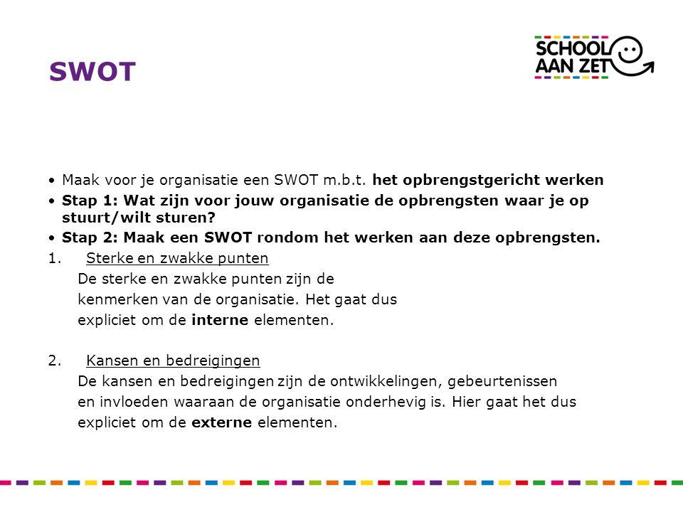 SWOT Maak voor je organisatie een SWOT m.b.t. het opbrengstgericht werken.