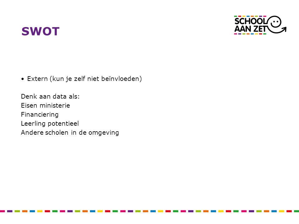 SWOT Extern (kun je zelf niet beïnvloeden) Denk aan data als: