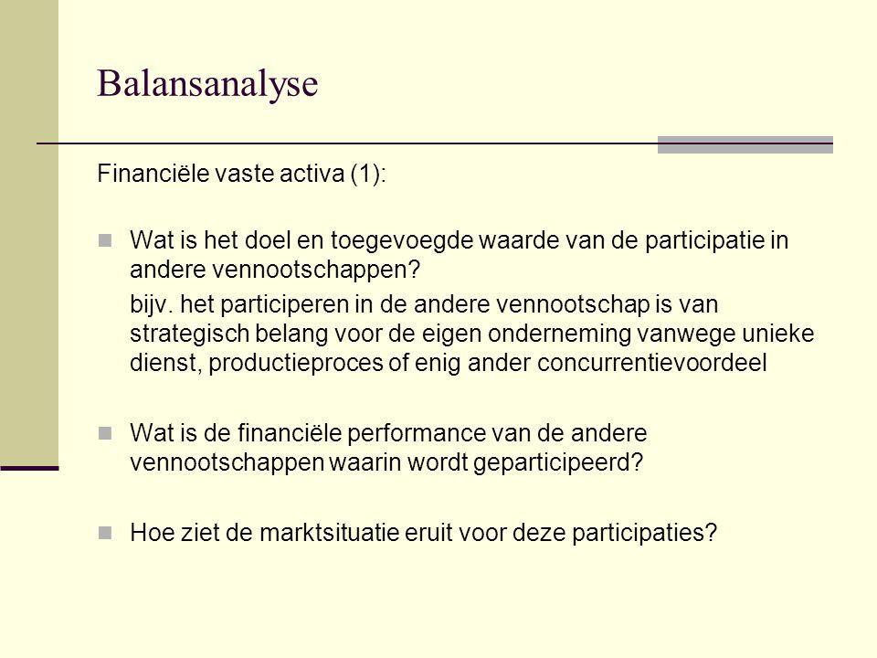 Balansanalyse Financiële vaste activa (1):
