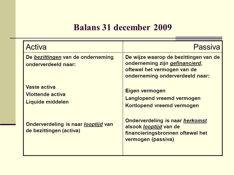 Balans 31 december 2009 Activa Passiva