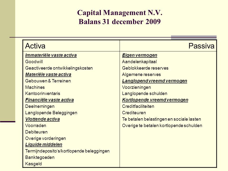 Capital Management N.V. Balans 31 december 2009