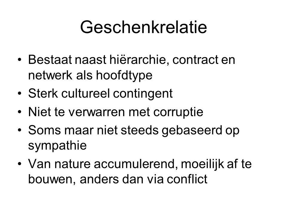 Geschenkrelatie Bestaat naast hiërarchie, contract en netwerk als hoofdtype. Sterk cultureel contingent.