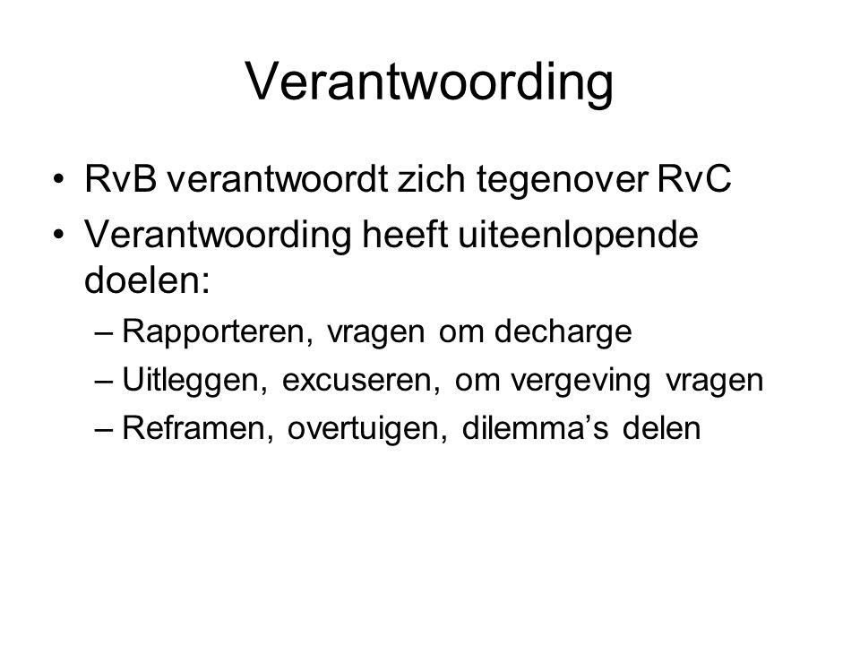 Verantwoording RvB verantwoordt zich tegenover RvC